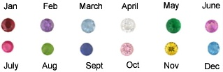 Round Birthstone Charms
